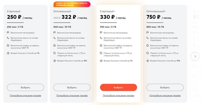 тарифы сбермобайл