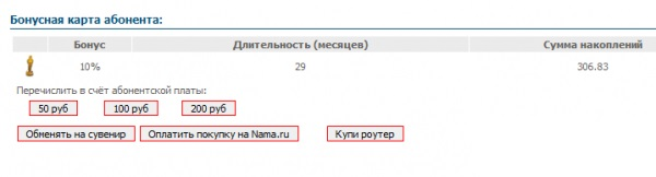 Бонусы Омск