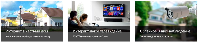 Функционал ФБ-Телеком