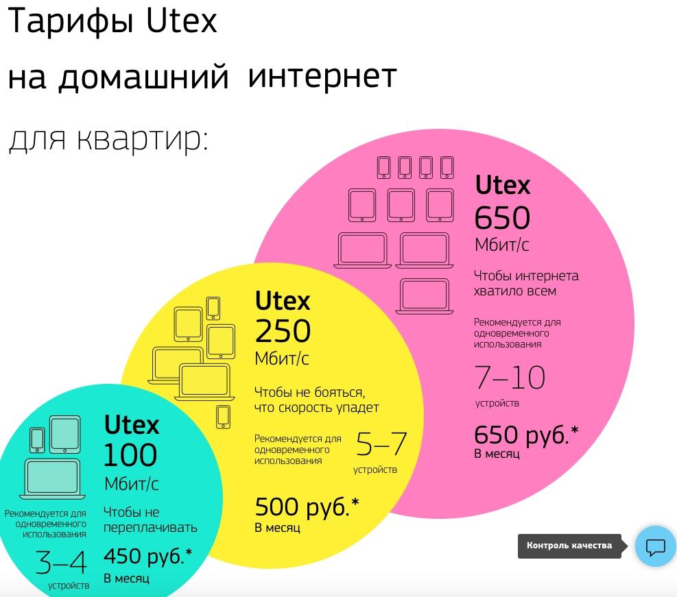 Личный кабинет Ютэкс-Телеком: подключение, вход в персональный раздел и использование опций