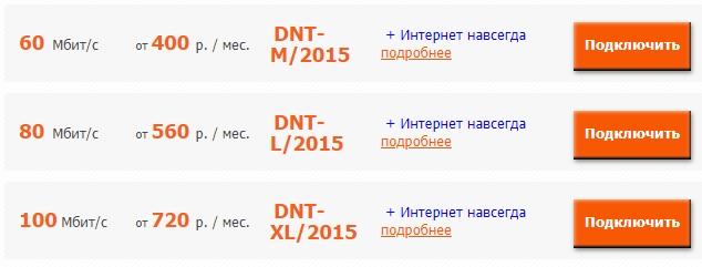 DNLab тарифы
