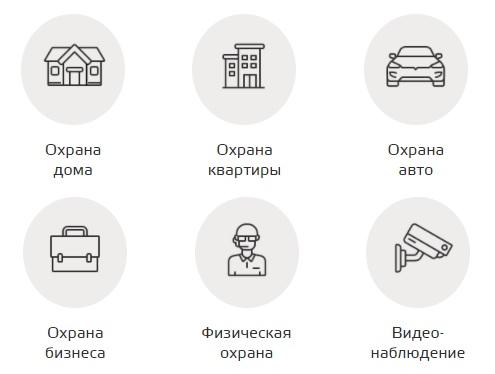 Csat.ru услуги