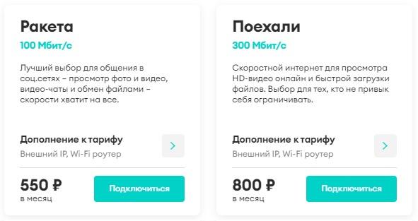 Etelecom.ru тариф