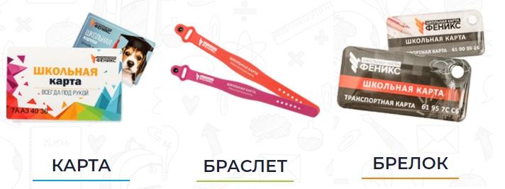 fcards.ru идентификаторы
