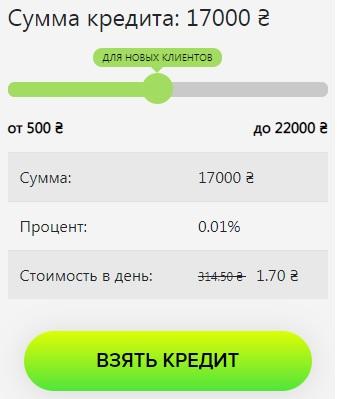 Forza Credit кредит