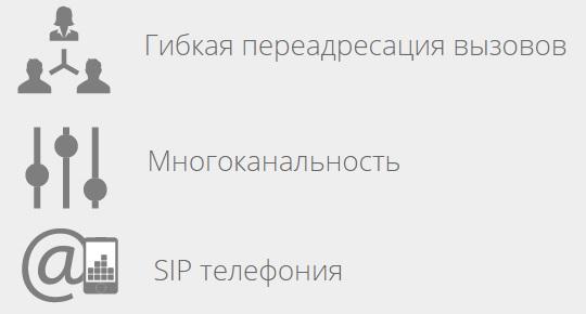 gobaza.ru услуги