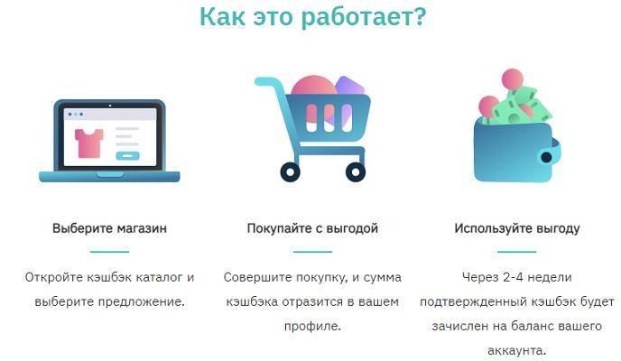 Принцип работы Ai.marketing