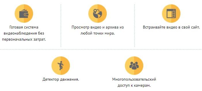 saferegion.net преимущества