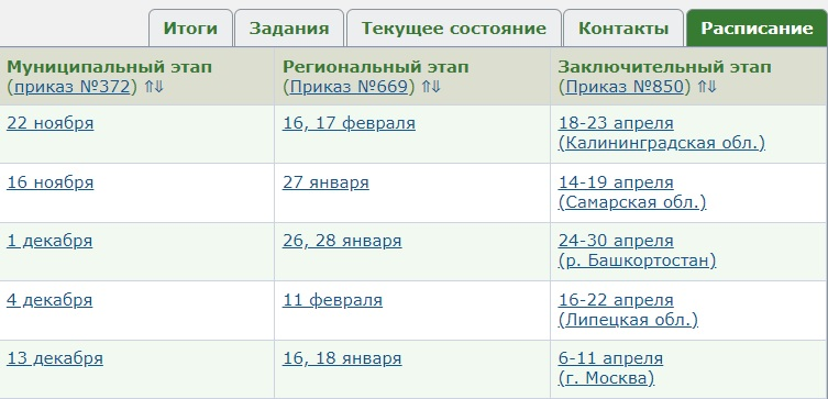 vos.olimpiada.ru