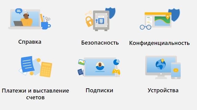 Microsoft сервисы