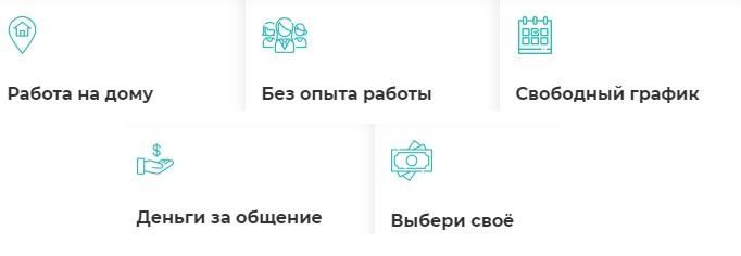 ModelMe.club услуги
