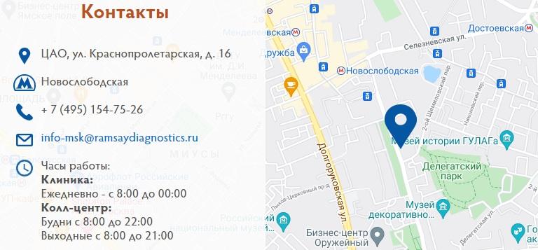 ramsaydiagnostics.ru контакты