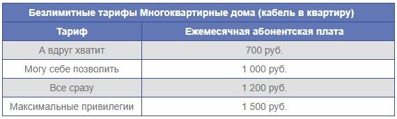 Интронекс тарифы