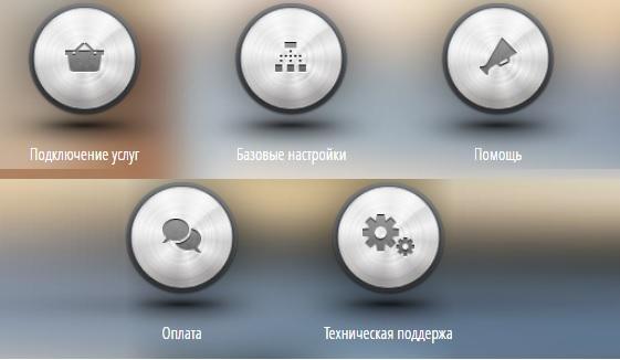 stat.odintv.ru услуги