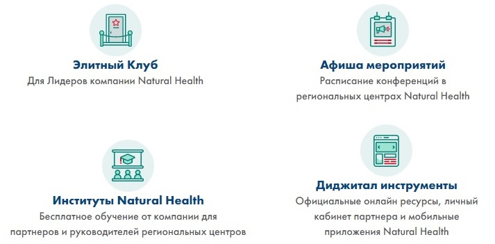 Натуральное здоровье функции