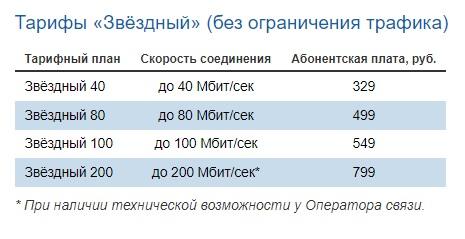 vermont-it.ru тарифы