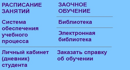 КИПК функционал