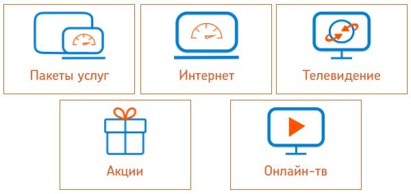 КОСМОС ТВ услуги