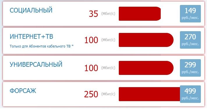 Контакт-ТВ тарифы