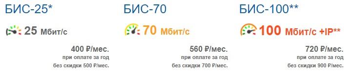 ТелекомБИС тарифы
