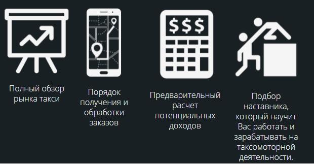 Qtaxi услуги
