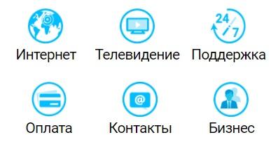 Rnet услуги