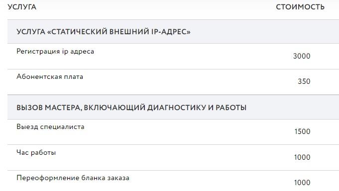 sky-en.ru услуги