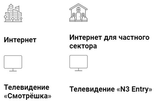 SPNET услуги