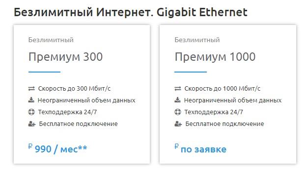 Нахабино.ру тарифы
