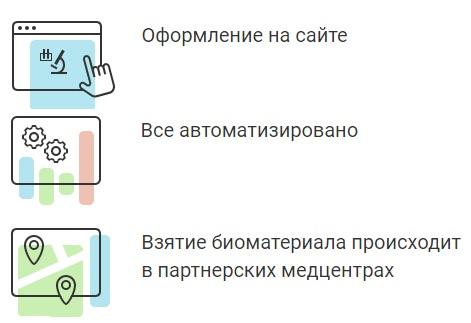 Lab4U услуги