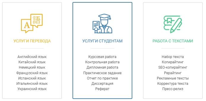 Напишем.ру услуги