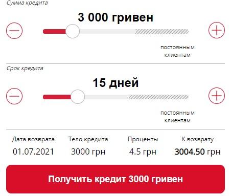 SOS Credit займ