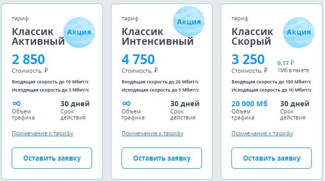 Газпром космические системы тарифы