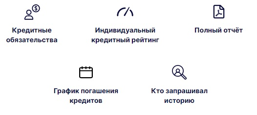 Объединенное кредитное бюро функции
