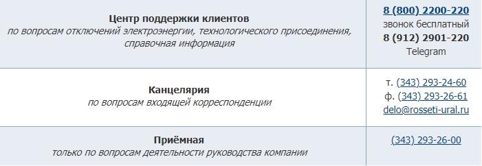 МРСК Урала контакты