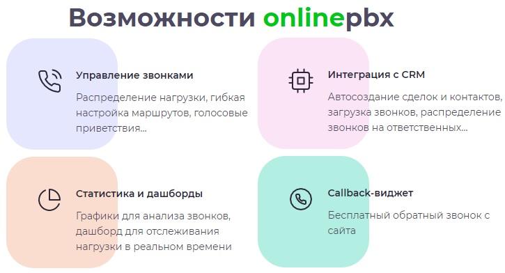 Онлайн ПБХ сервисы