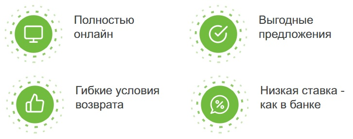 Z-Finance преимущества