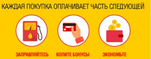 Туймаада-Нефть карта