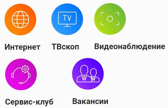 ВЛ-Телеком услуги