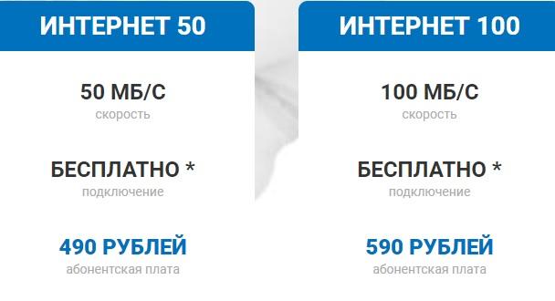 НОВА-Телеком тарифы