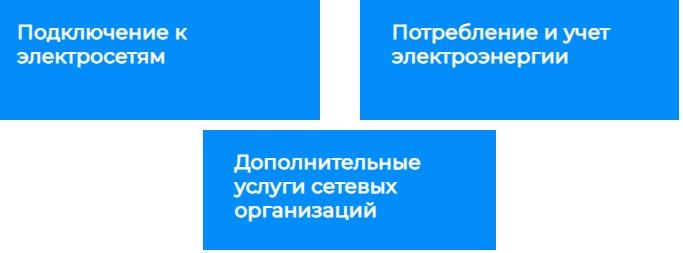 МРСК Урала услуги