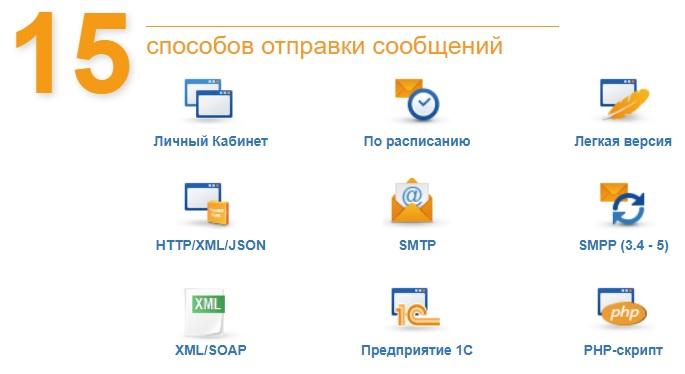 WebSMS сервисы