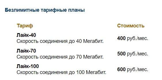 Глазов.NET тарифы