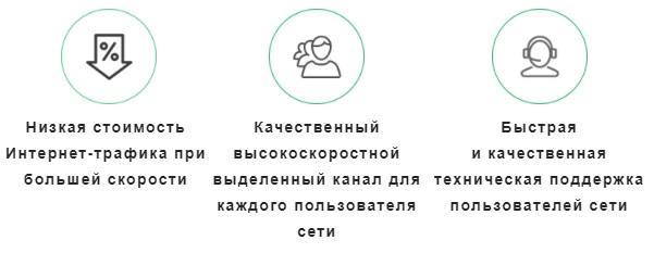 Телемир услуги