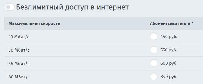 НВ Телеком тарифы