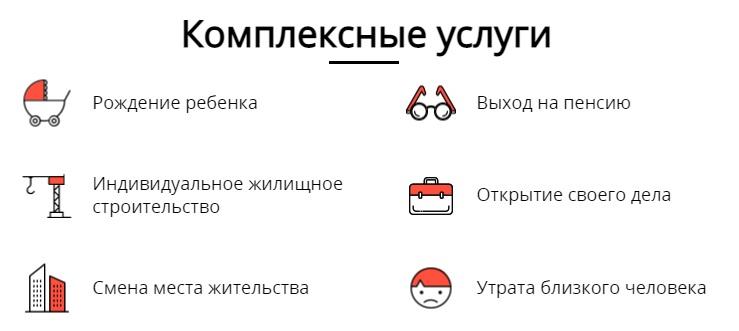 uslugi.mosreg.ru услуги