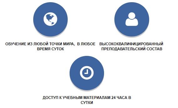 vkscentr.ru услуги