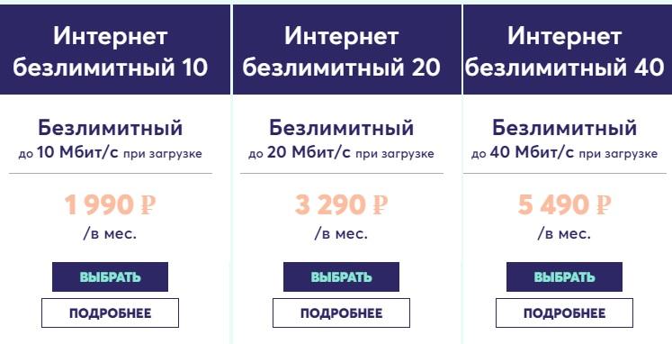Евтелсат Нетворкс тарифы