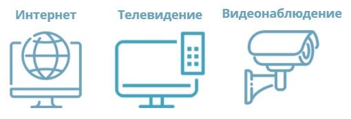 Парус Телеком услуги