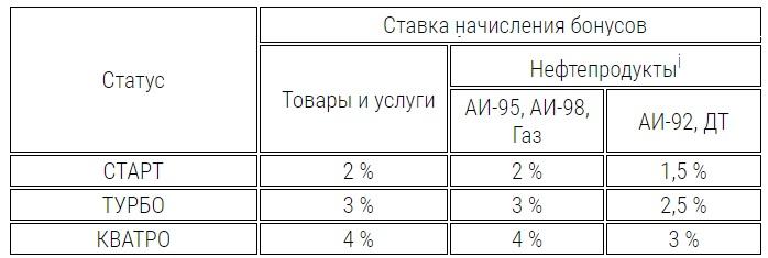 sngbonus.ru